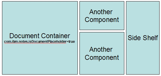 placeholdercomponent