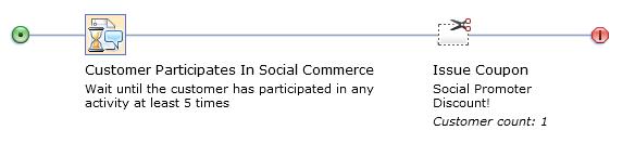SocialParticipationRule