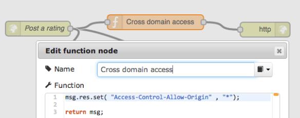 Cross Domain Setting